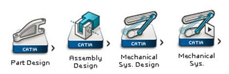 Mechanical design tools