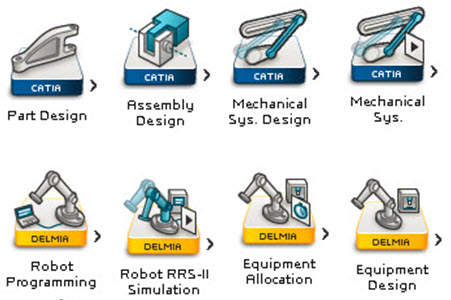 cobotics tools